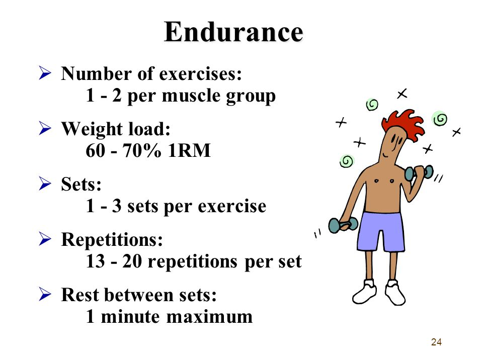 Endurance Number of exercises: 1 - 2 per muscle group