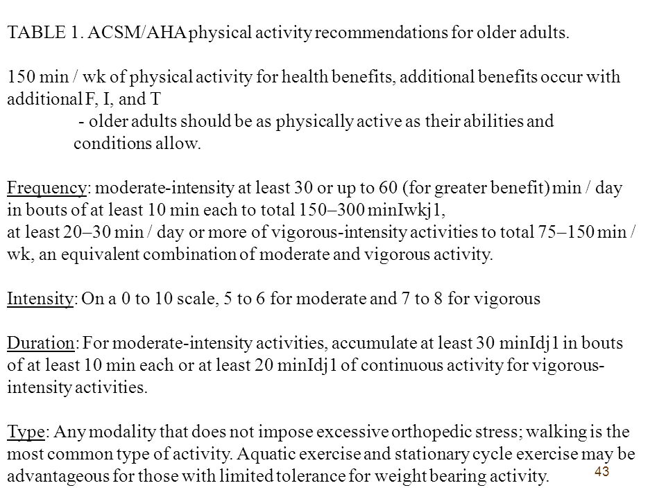 TABLE 1. ACSM/AHA physical activity recommendations for older adults.