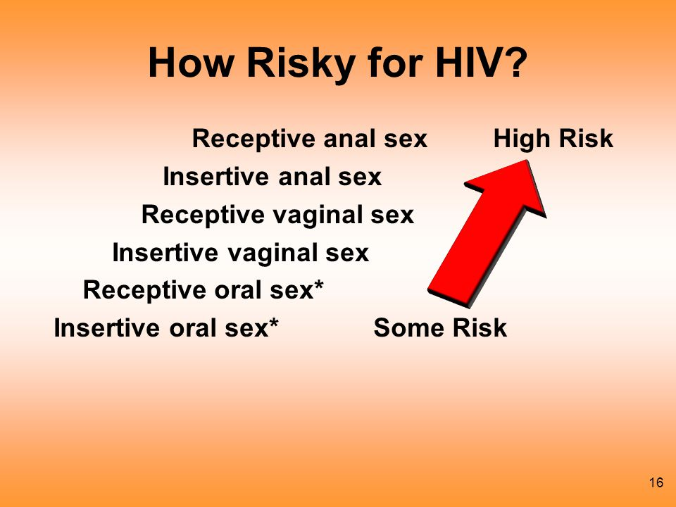from Omar insertive anal sex hiv risk