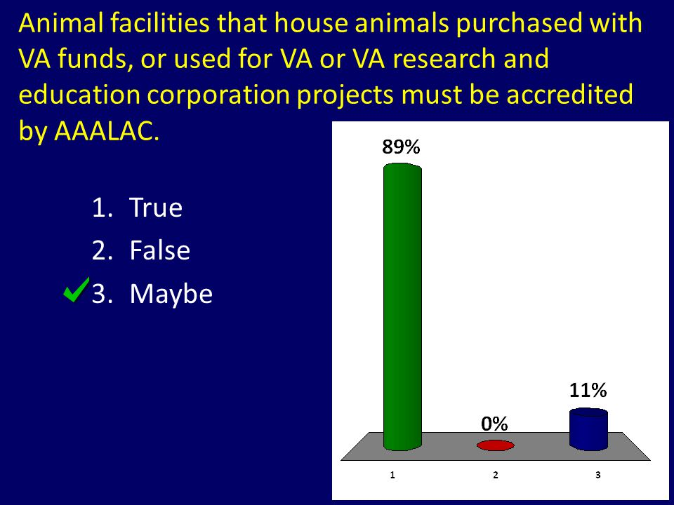 Animal facilities that house animals purchased with VA funds, or used for VA or VA research and education corporation projects must be accredited by AAALAC.