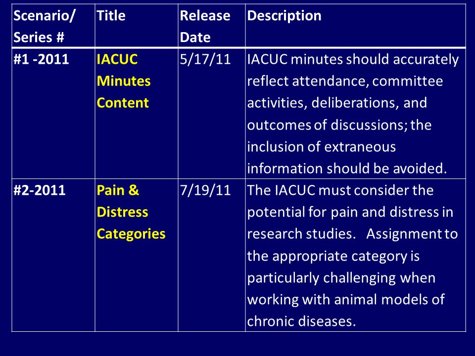 Scenario/ Series # Title. Release. Date. Description. #1 -2011. IACUC Minutes. Content. 5/17/11.