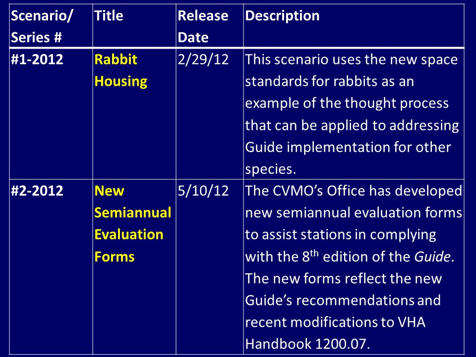 Scenario/ Series # Title. Release. Date. Description. #1-2012. Rabbit Housing. 2/29/12.