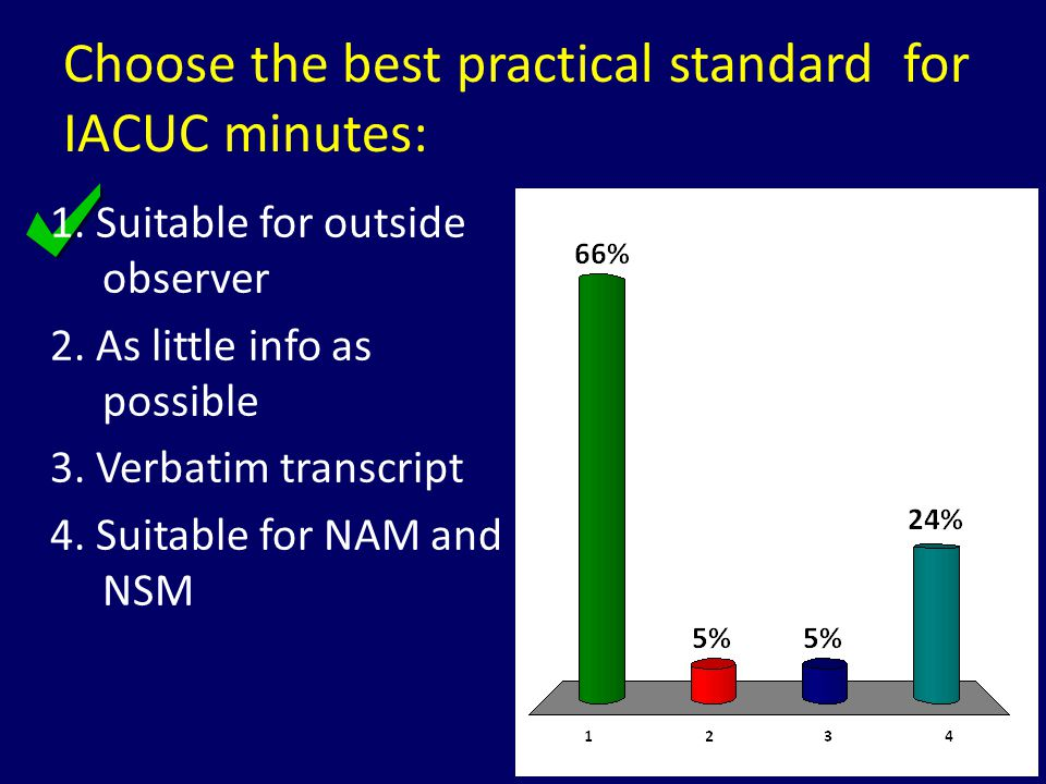 Choose the best practical standard for IACUC minutes:
