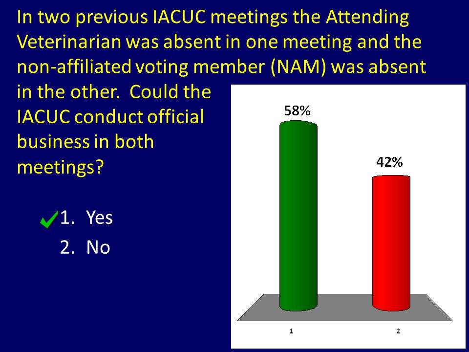 In two previous IACUC meetings the Attending Veterinarian was absent in one meeting and the non-affiliated voting member (NAM) was absent