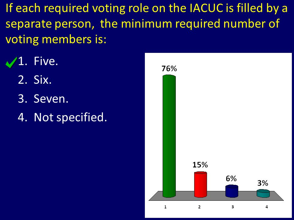 If each required voting role on the IACUC is filled by a separate person, the minimum required number of voting members is: