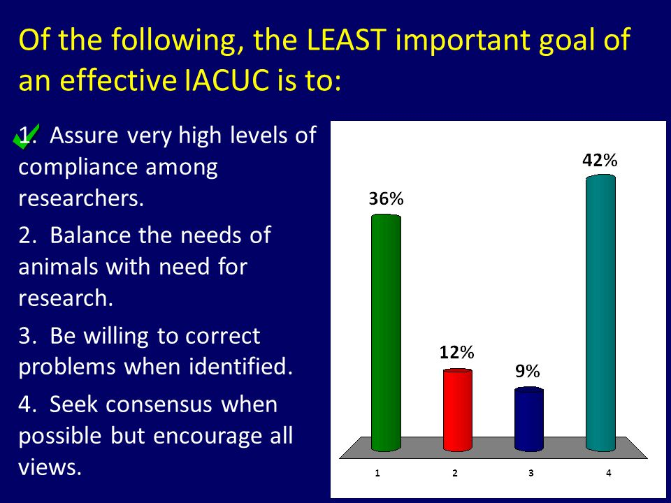 Of the following, the LEAST important goal of an effective IACUC is to:
