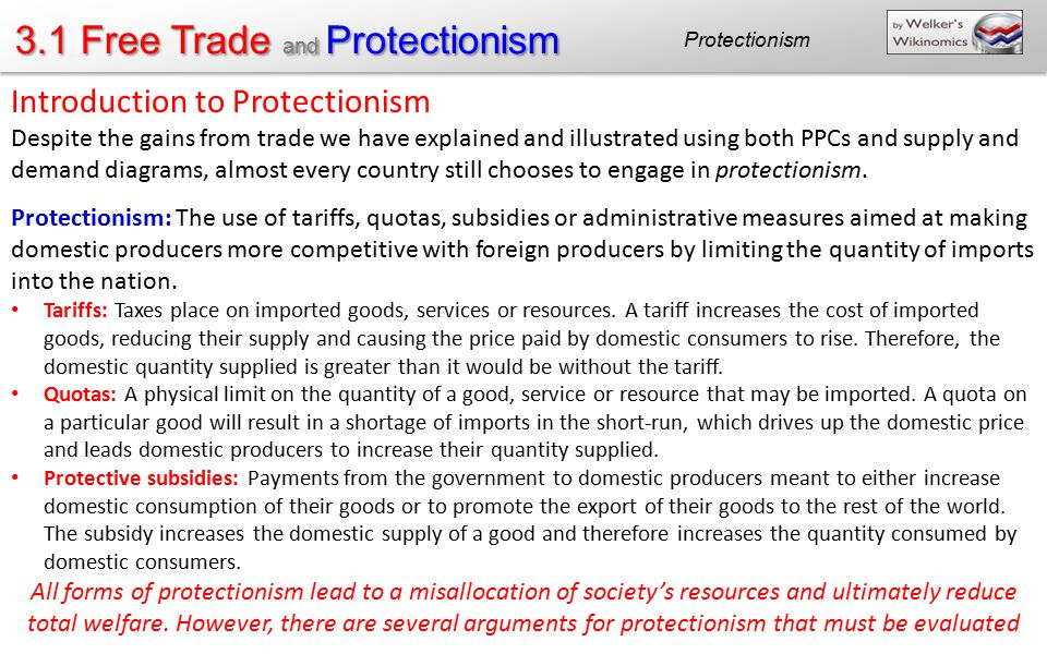 Introduction to Protectionism