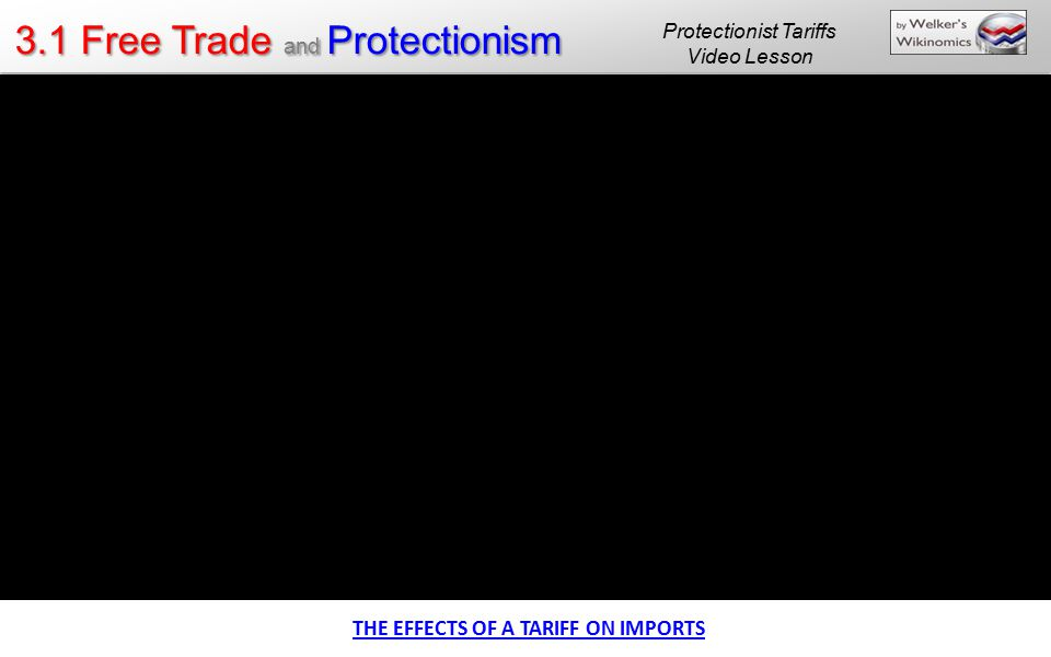 Protectionist Tariffs Video Lesson