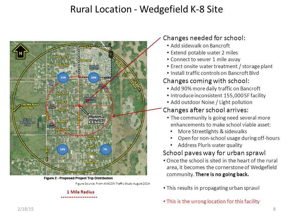 Rural Location - Wedgefield K-8 Site