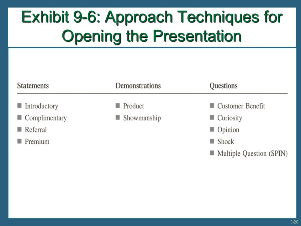 Exhibit 9-6: Approach Techniques for Opening the Presentation