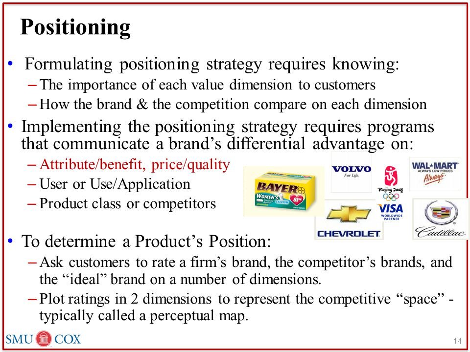 Positioning Formulating positioning strategy requires knowing: