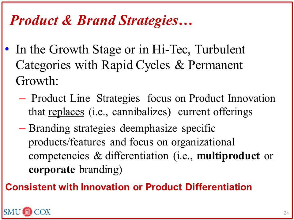 Product & Brand Strategies…