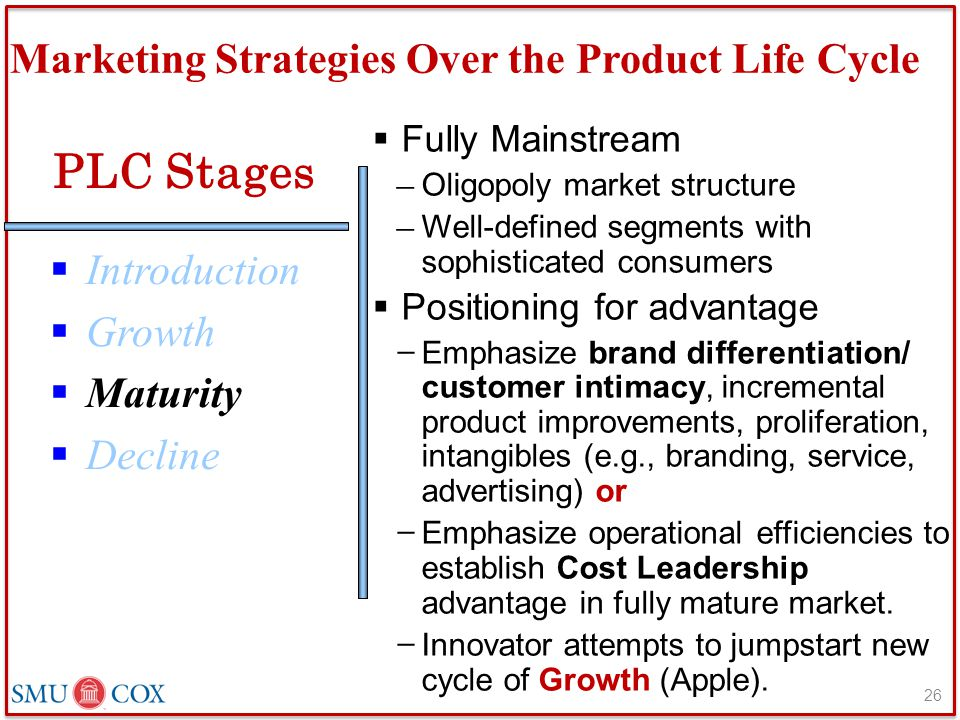 Marketing Strategies Over the Product Life Cycle
