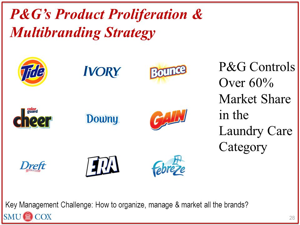P&G's Product Proliferation & Multibranding Strategy