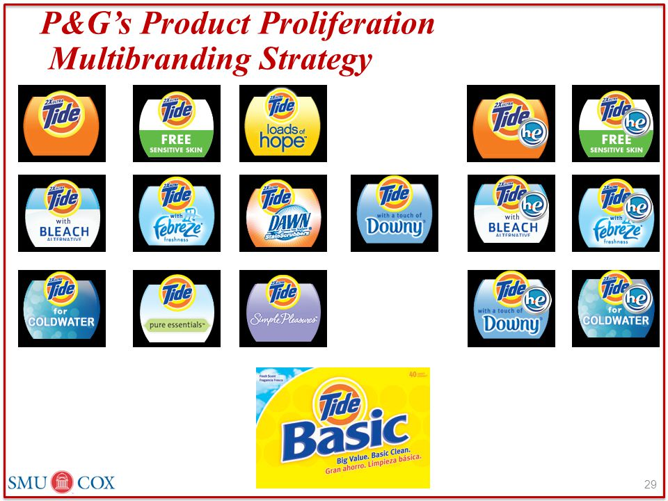 P&G's Product Proliferation Multibranding Strategy