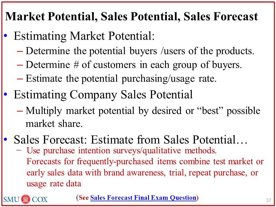 Market Potential, Sales Potential, Sales Forecast