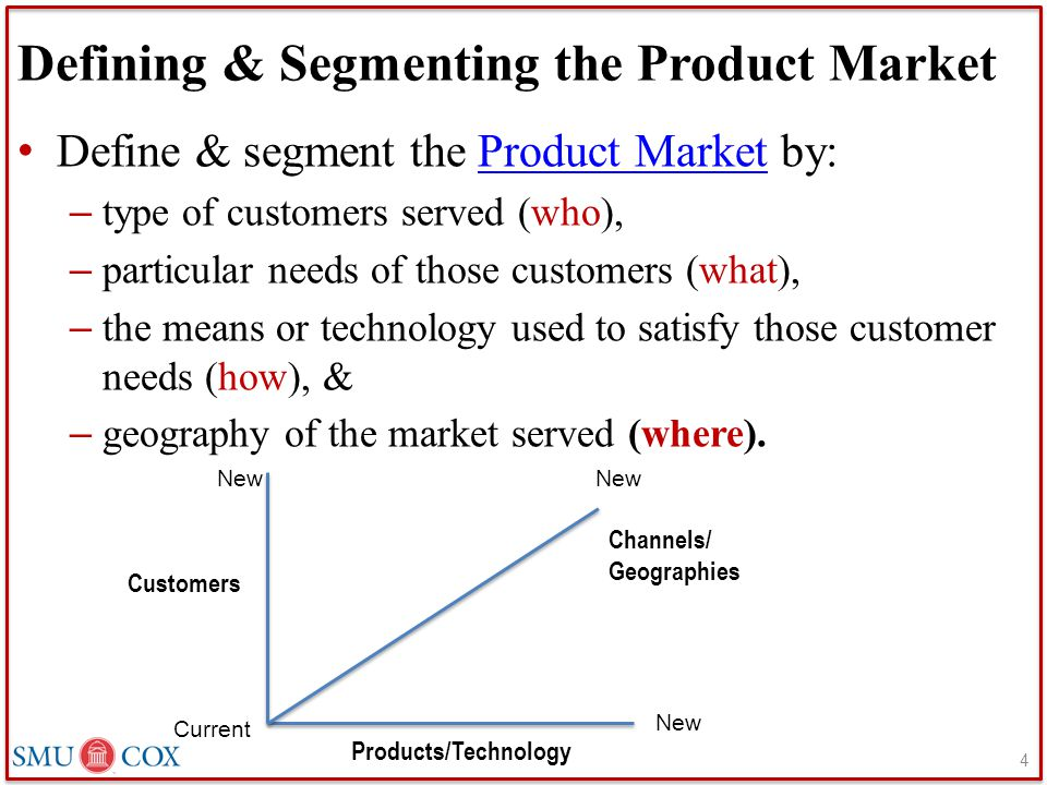 Defining & Segmenting the Product Market