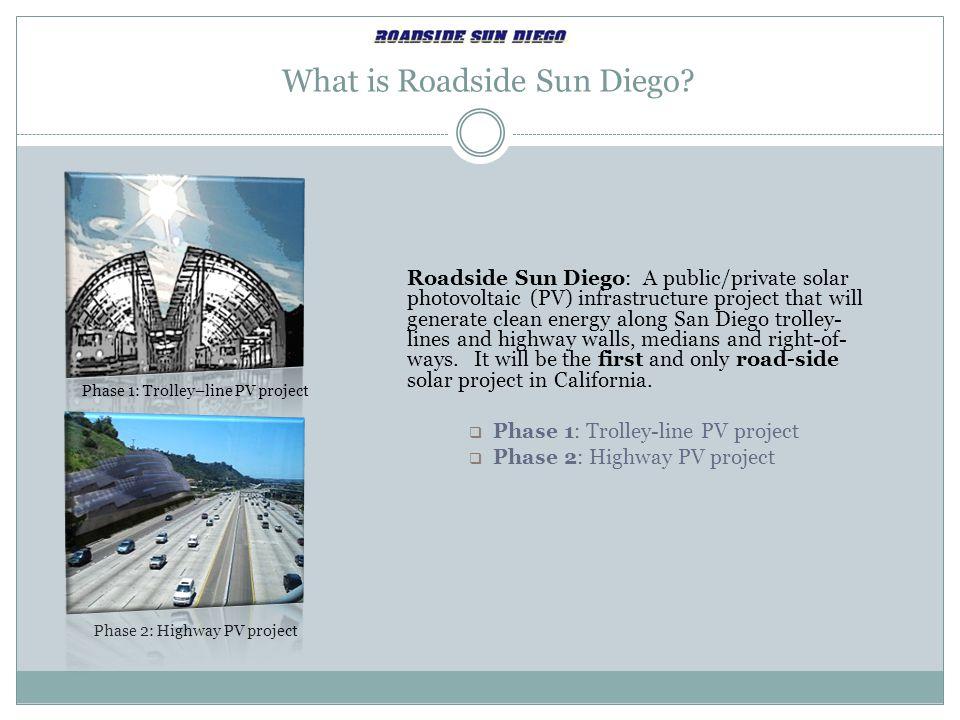 What is Roadside Sun Diego