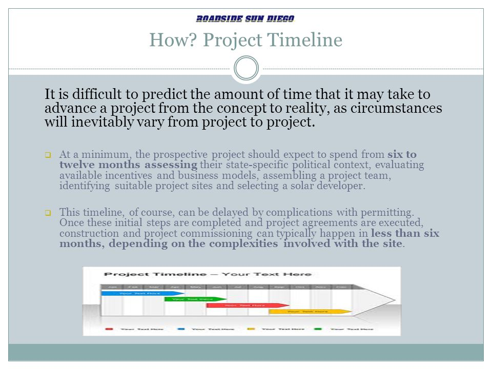 How Project Timeline