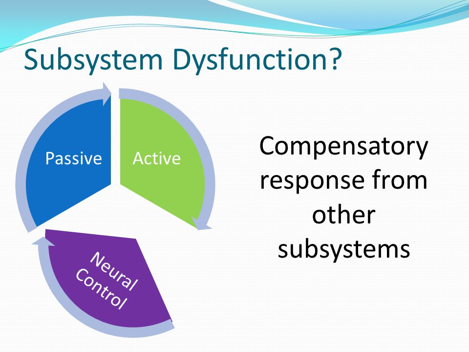 Subsystem Dysfunction