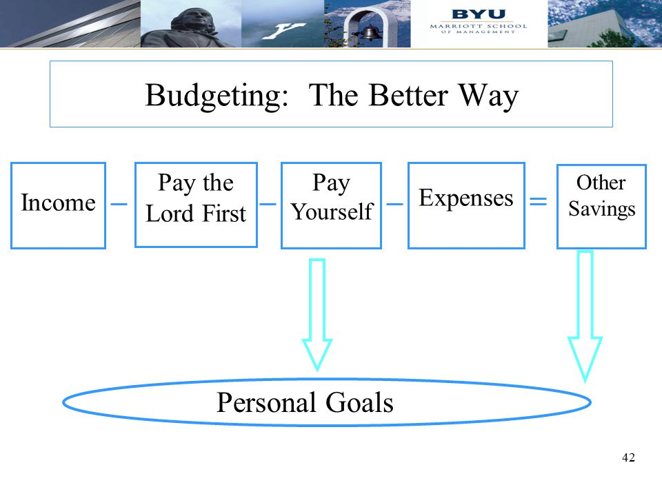 Budgeting: The Better Way