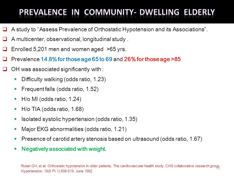 Prevalence In Community- Dwelling Elderly