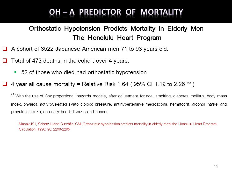 OH – A Predictor of Mortality