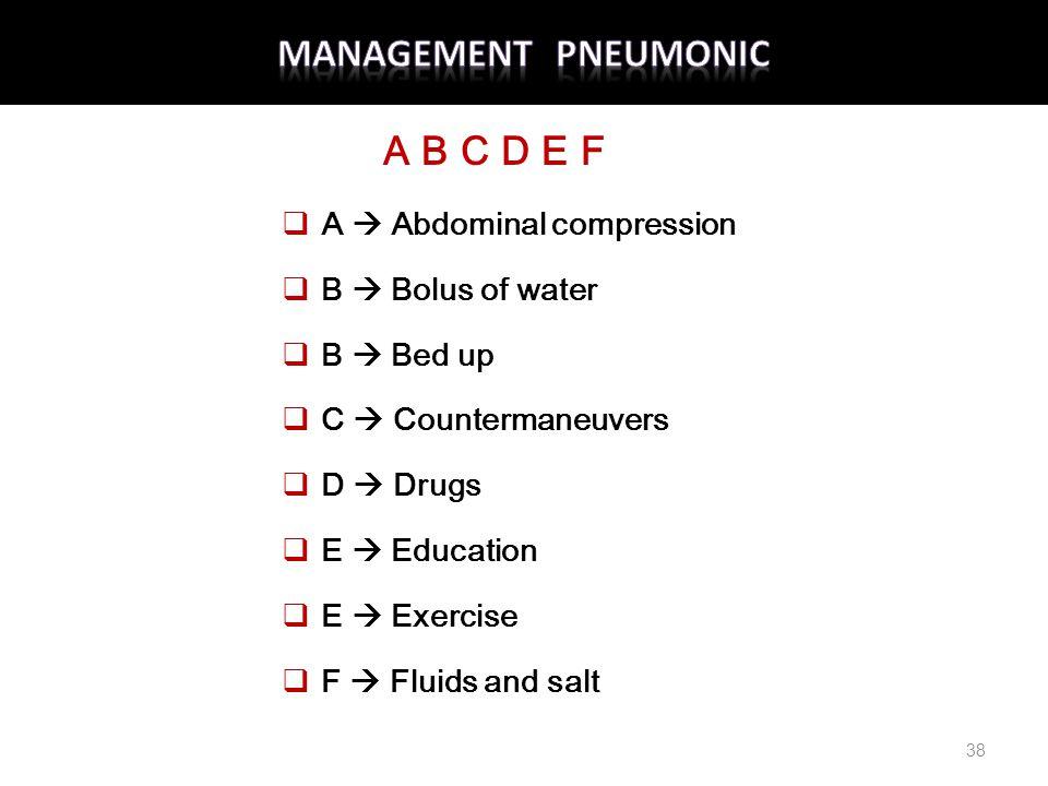 Management Pneumonic A B C D E F A  Abdominal compression