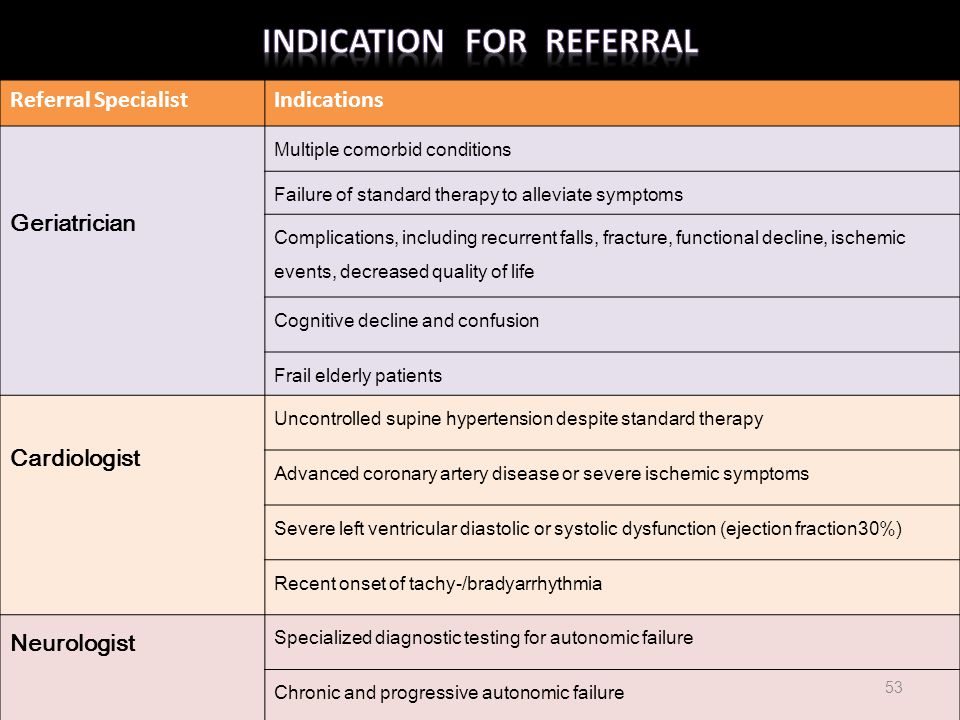 Indication for Referral