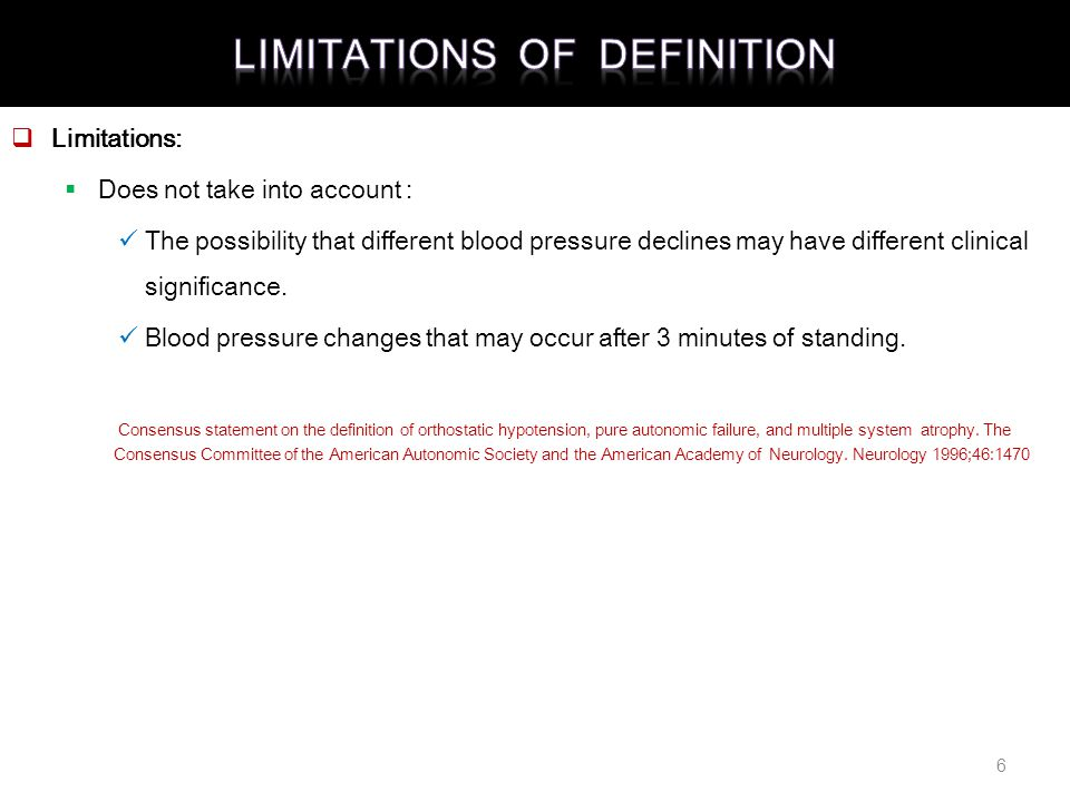 Limitations of Definition