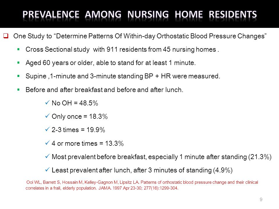 Prevalence Among Nursing Home Residents