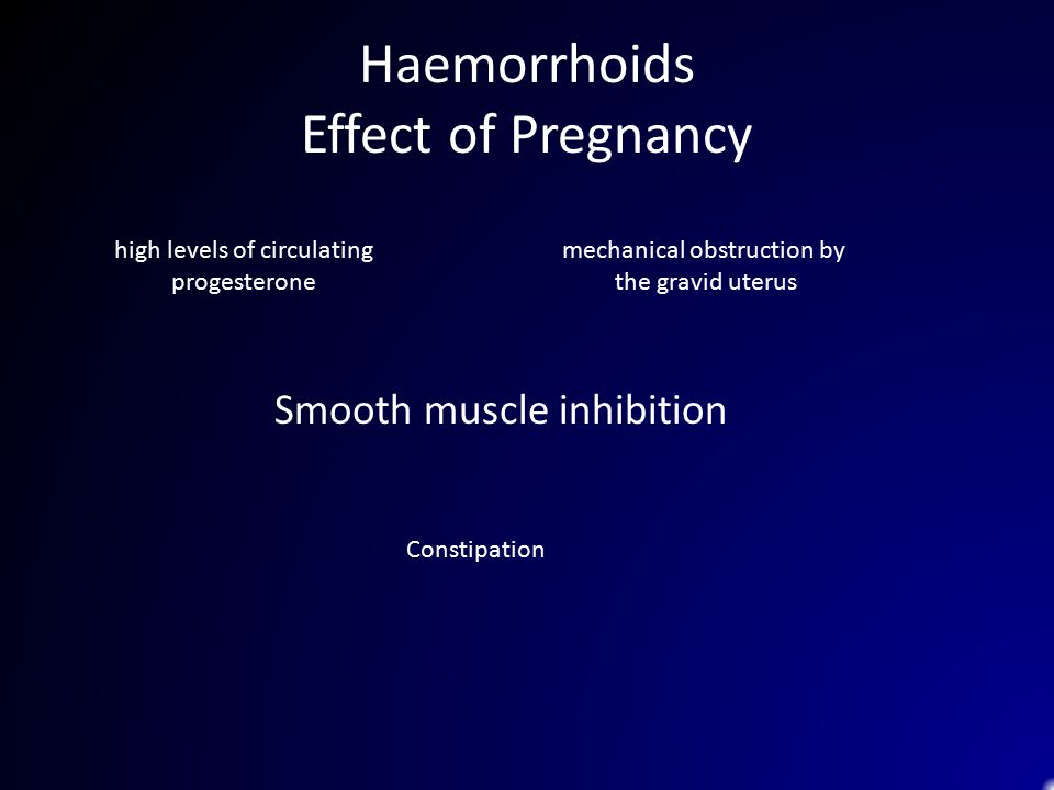 Haemorrhoids Effect of Pregnancy