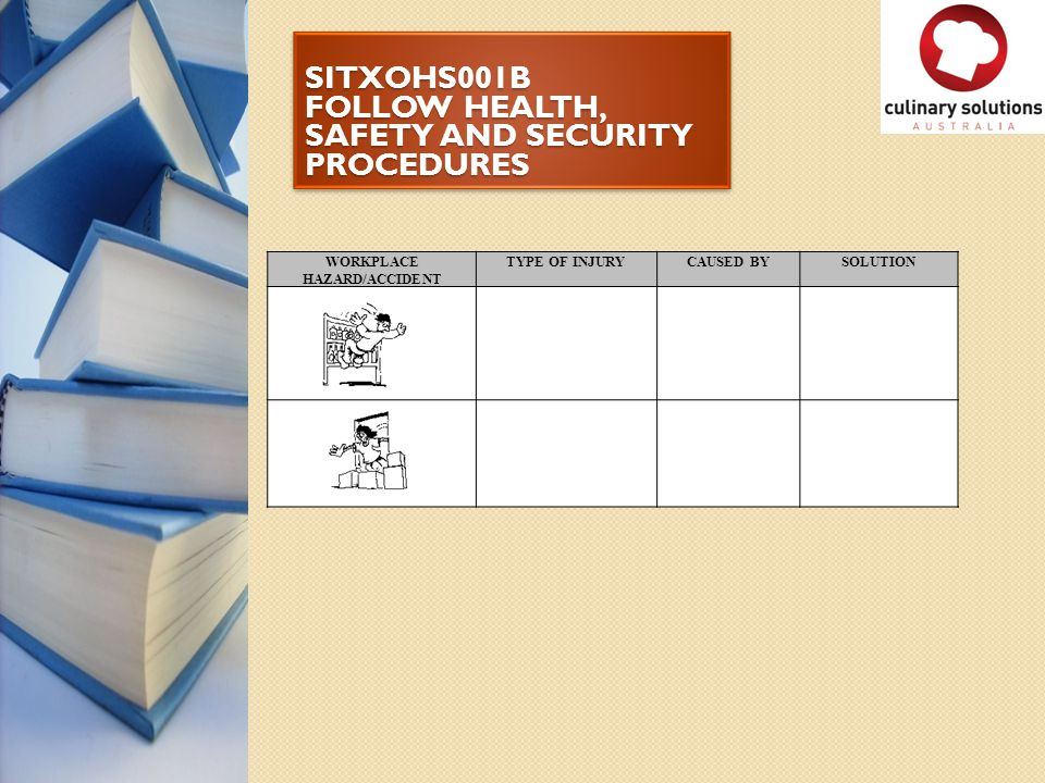 SITXOHS001B Follow HEALTH, SAFETY AND SECURITY PROCEDURES