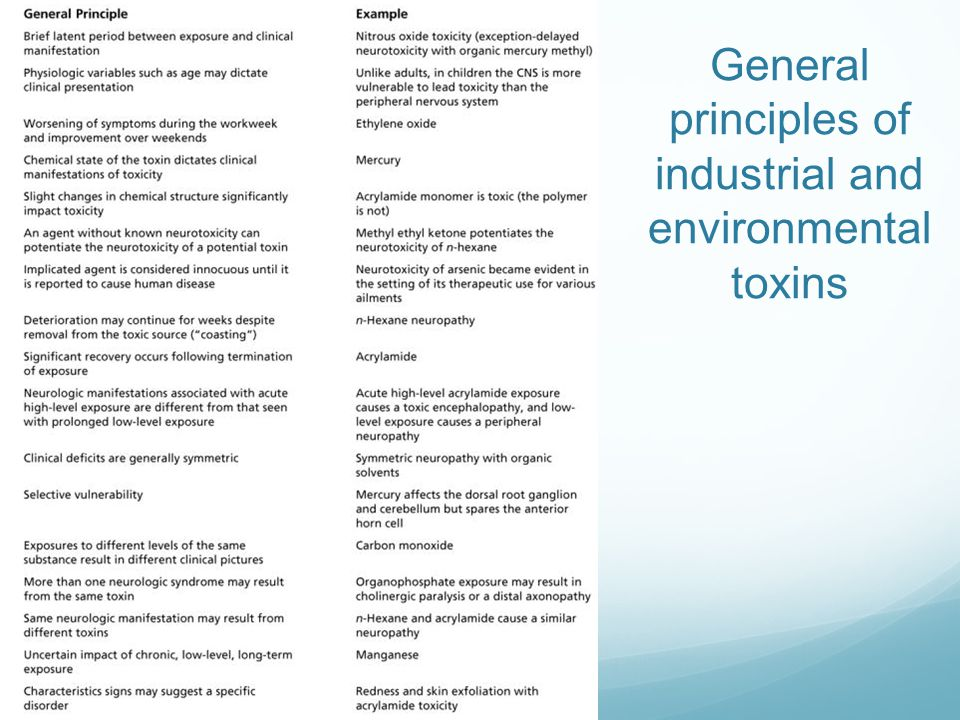 General principles of industrial and environmental toxins