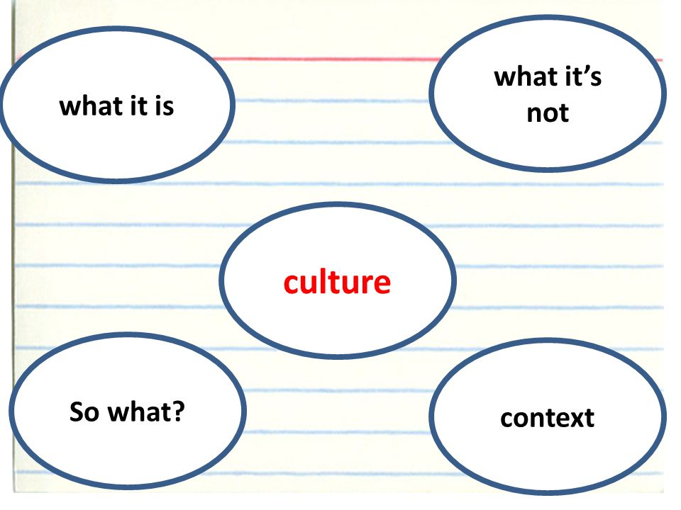 what it's not what it is culture So what context