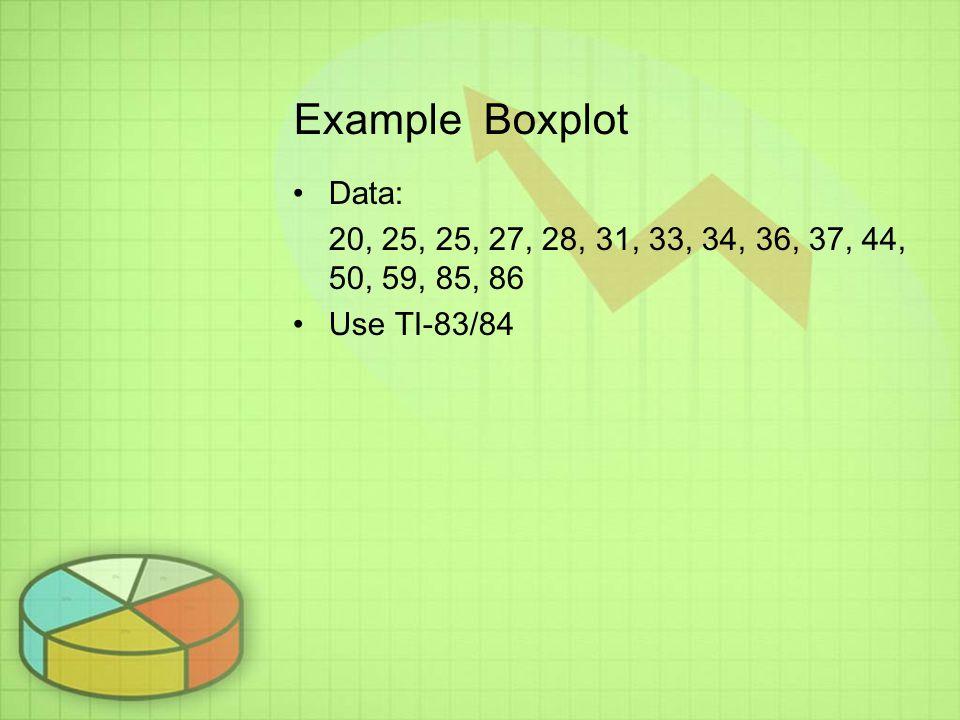 Example Boxplot Data: 20, 25, 25, 27, 28, 31, 33, 34, 36, 37, 44, 50, 59, 85, 86 Use TI-83/84