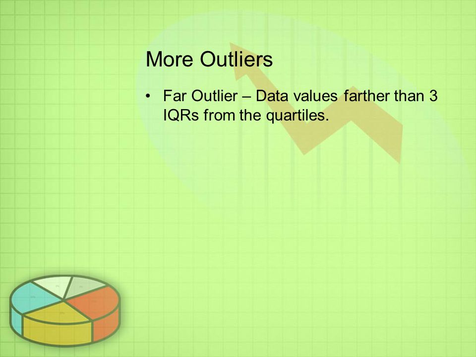 More Outliers Far Outlier – Data values farther than 3 IQRs from the quartiles.