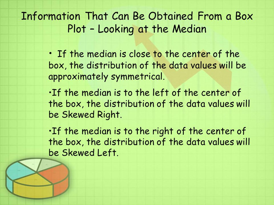 Information That Can Be Obtained From a Box Plot – Looking at the Median