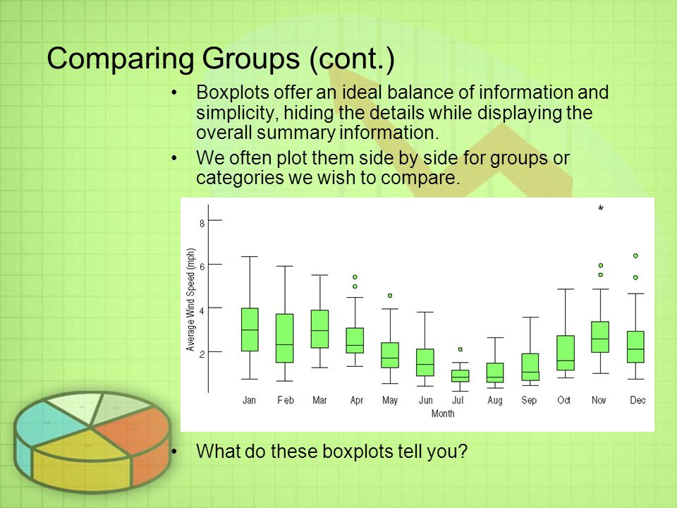 Comparing Groups (cont.)