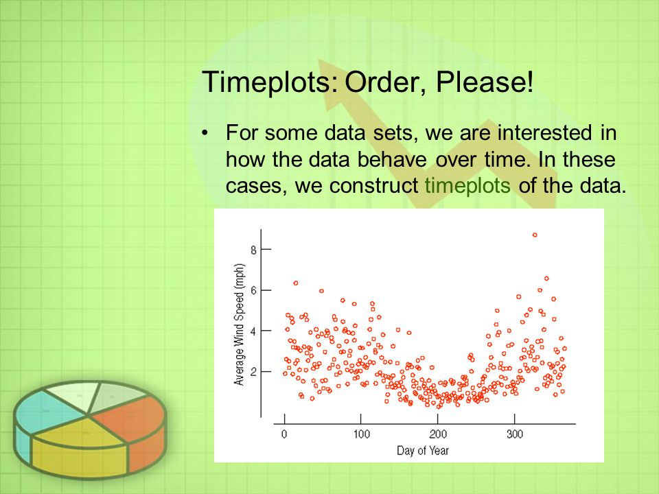 Timeplots: Order, Please!