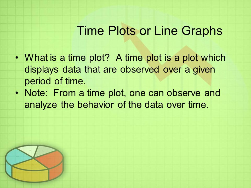 Time Plots or Line Graphs