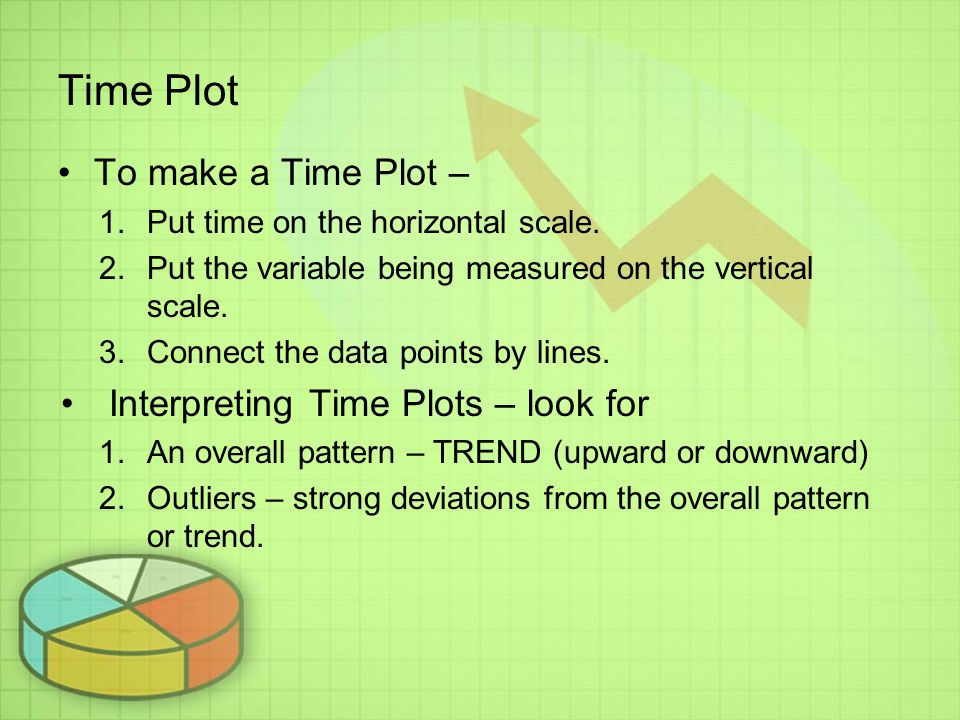 Time Plot To make a Time Plot – Interpreting Time Plots – look for