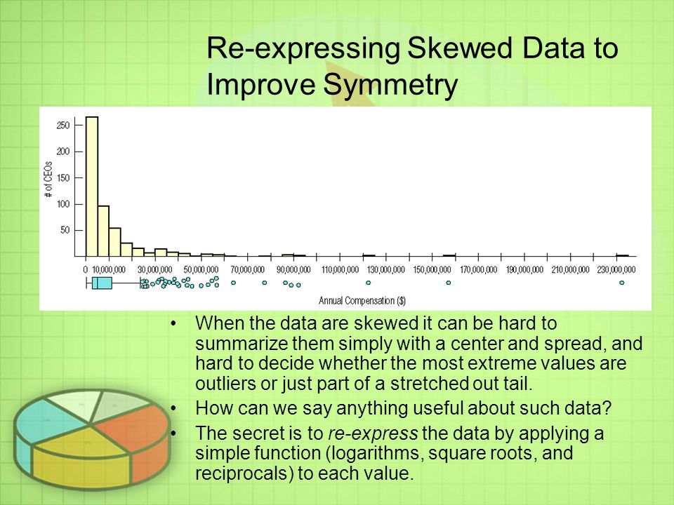 Re-expressing Skewed Data to Improve Symmetry