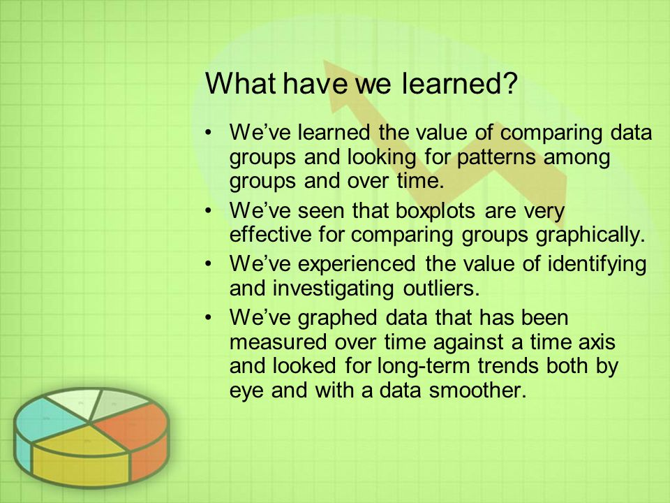 What have we learned We've learned the value of comparing data groups and looking for patterns among groups and over time.