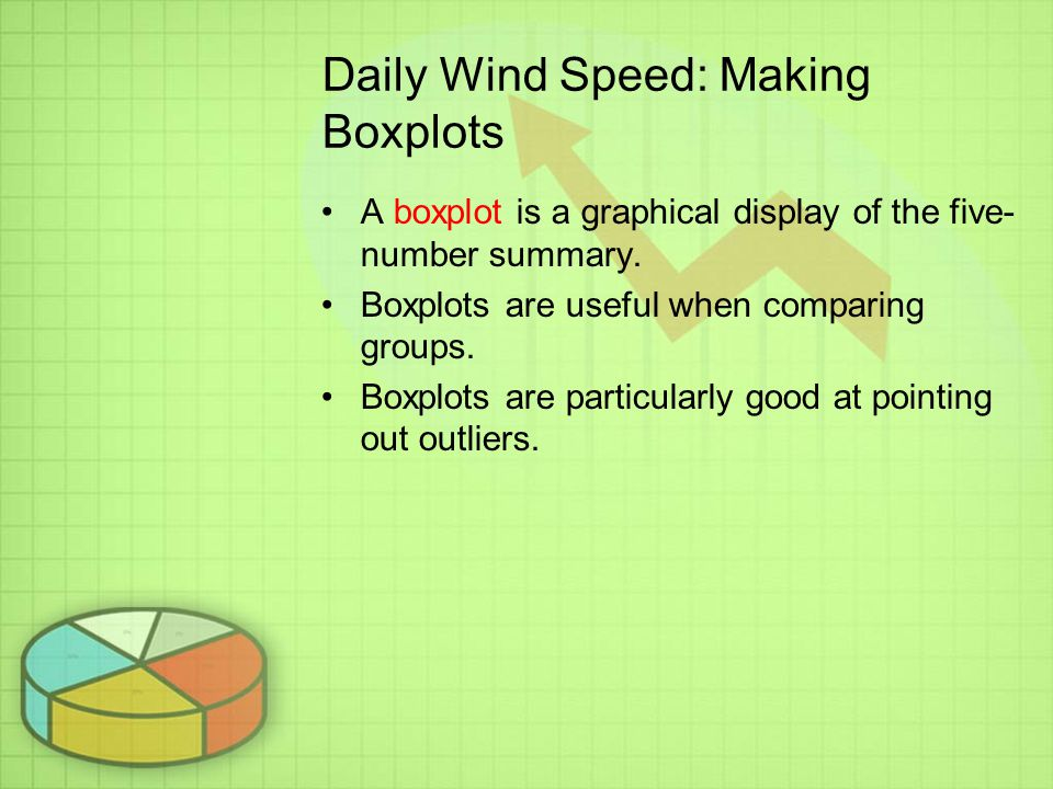 Daily Wind Speed: Making Boxplots
