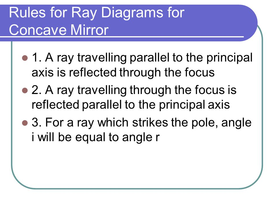 Rules for Ray Diagrams for Concave Mirror