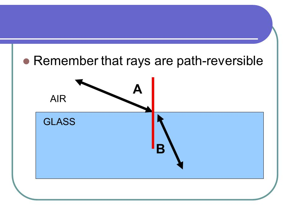 Remember that rays are path-reversible