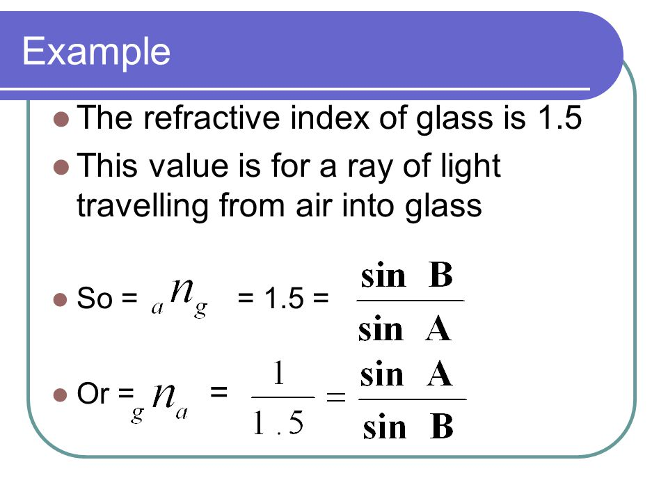 Example The refractive index of glass is 1.5