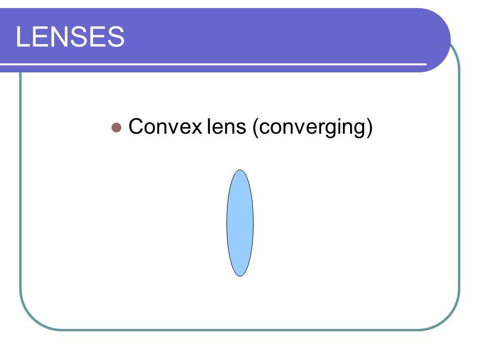 Convex lens (converging)