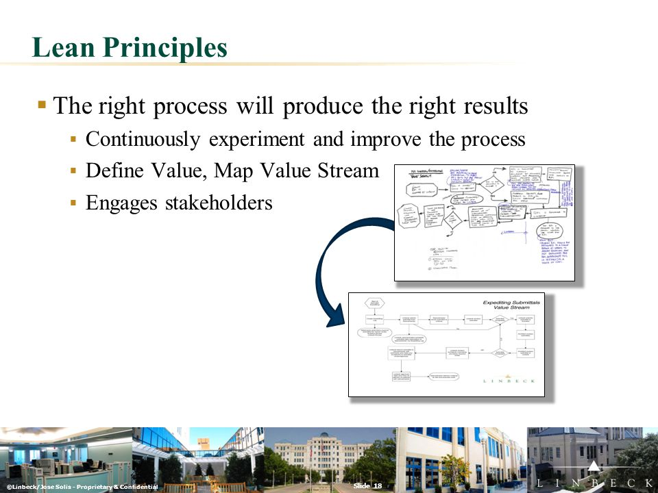 All company processes are based on value streams